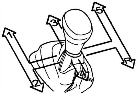 Механическая коробка автомобиля имеет стандартную схему переключения передач.  Она изображена на ручке рычага...
