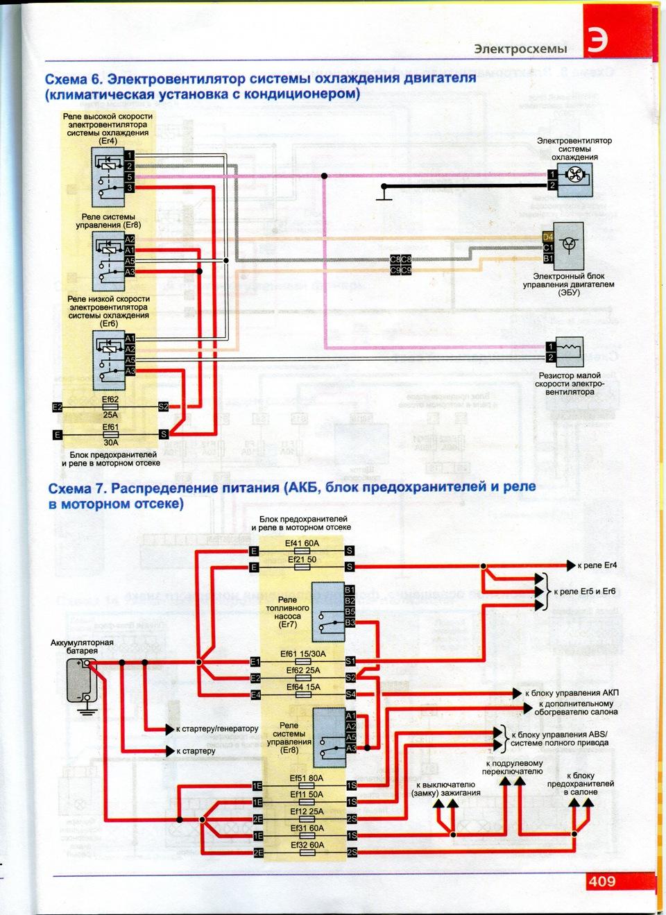 электр,схема дастер