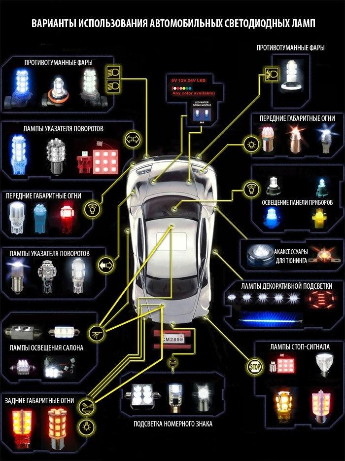 Установка светодиодов в автомобиль