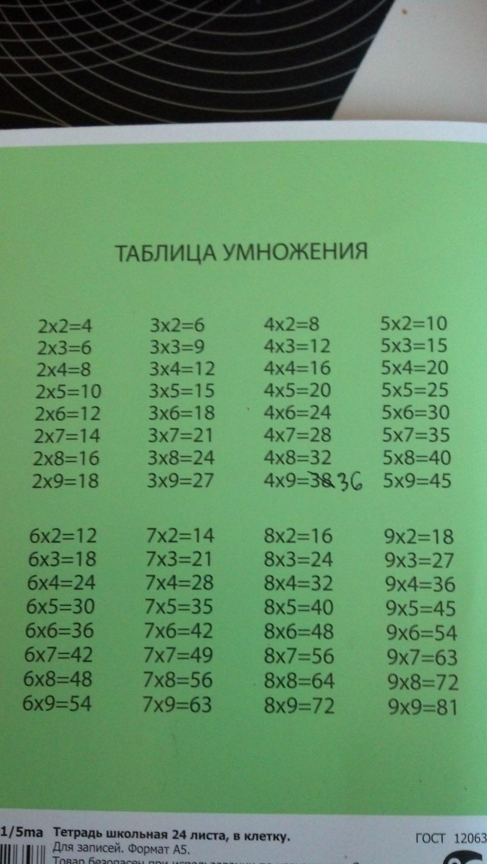 алена таблица умножения фото в хорошем качестве берри также рассказала