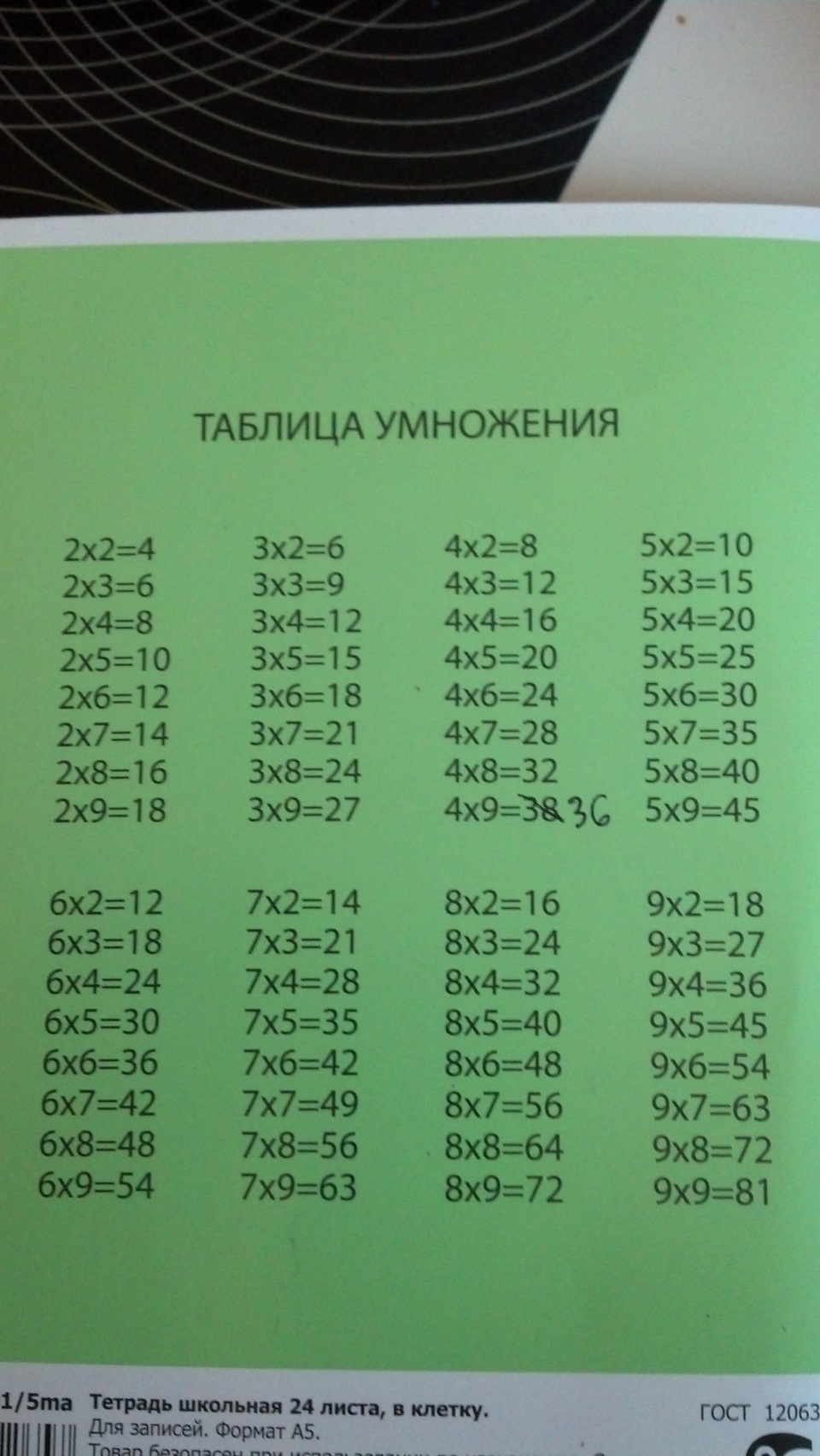 Stebesh › блог › таблица умножения