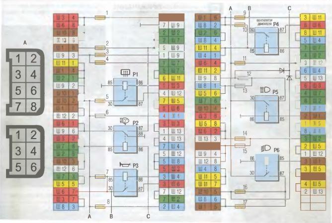 Схема предохранителей Ваз