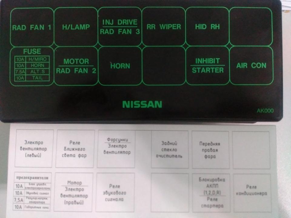 маркировка предохранителей nissan bluebird