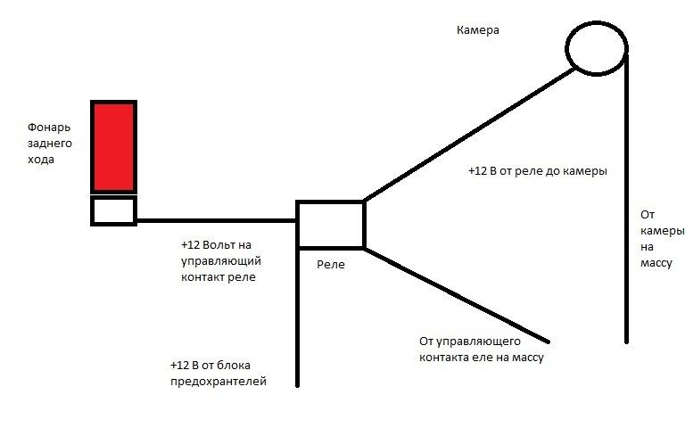 схема подключения каеры