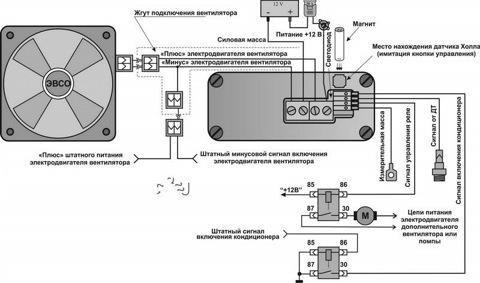 """SibD.   """"Борей """" - блок плавного управления электровентилятором радиатора автомобиля."""