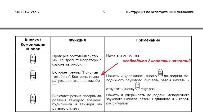 Инструкция к автосигнализации kgb fx 7