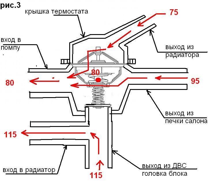Электронный термостат hid t2 канального распределения
