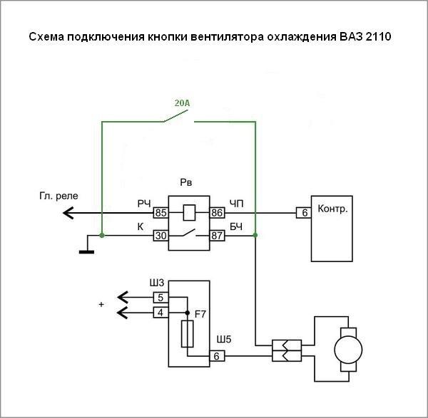 Схема подключения электровентилятора охлаждения радиатора газель 406