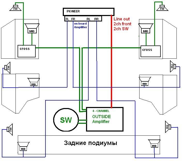 Планируемая схема звука в