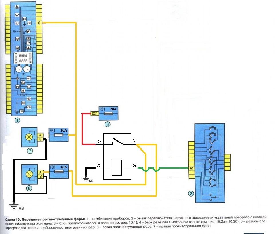 Схема подключения противотуманных фар на рено сандеро