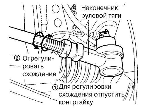 Схема своими руками на ваз