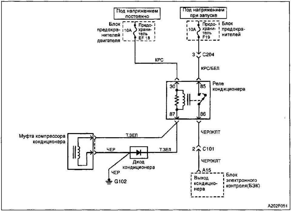 Схема подключения муфты