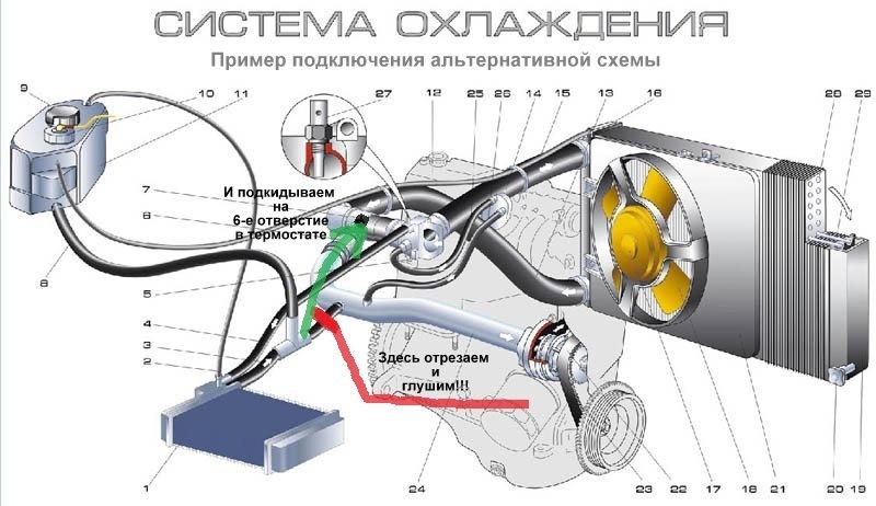 Распространенная проблема на данном двигателе, и куча материала в инете, копался, смотрел, читал