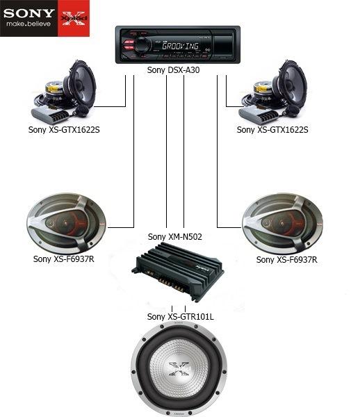 Схема подключения sony dsx-a30e