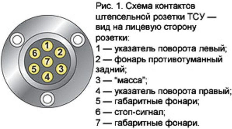 Схема фишки на фаркопе