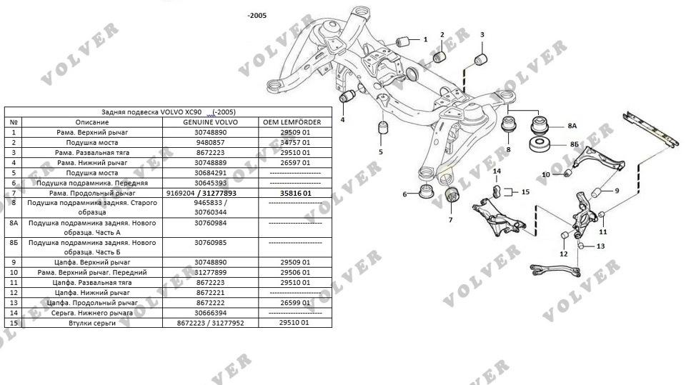 Схема подвески вольво хс90