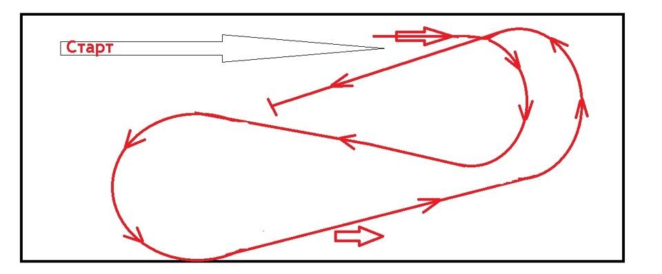 Схема движения по автодрому,