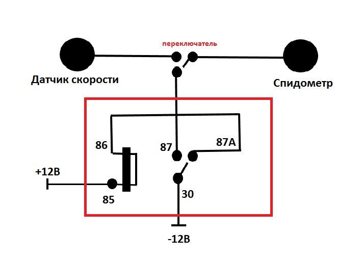 Как сделать подмотку спидометра 312