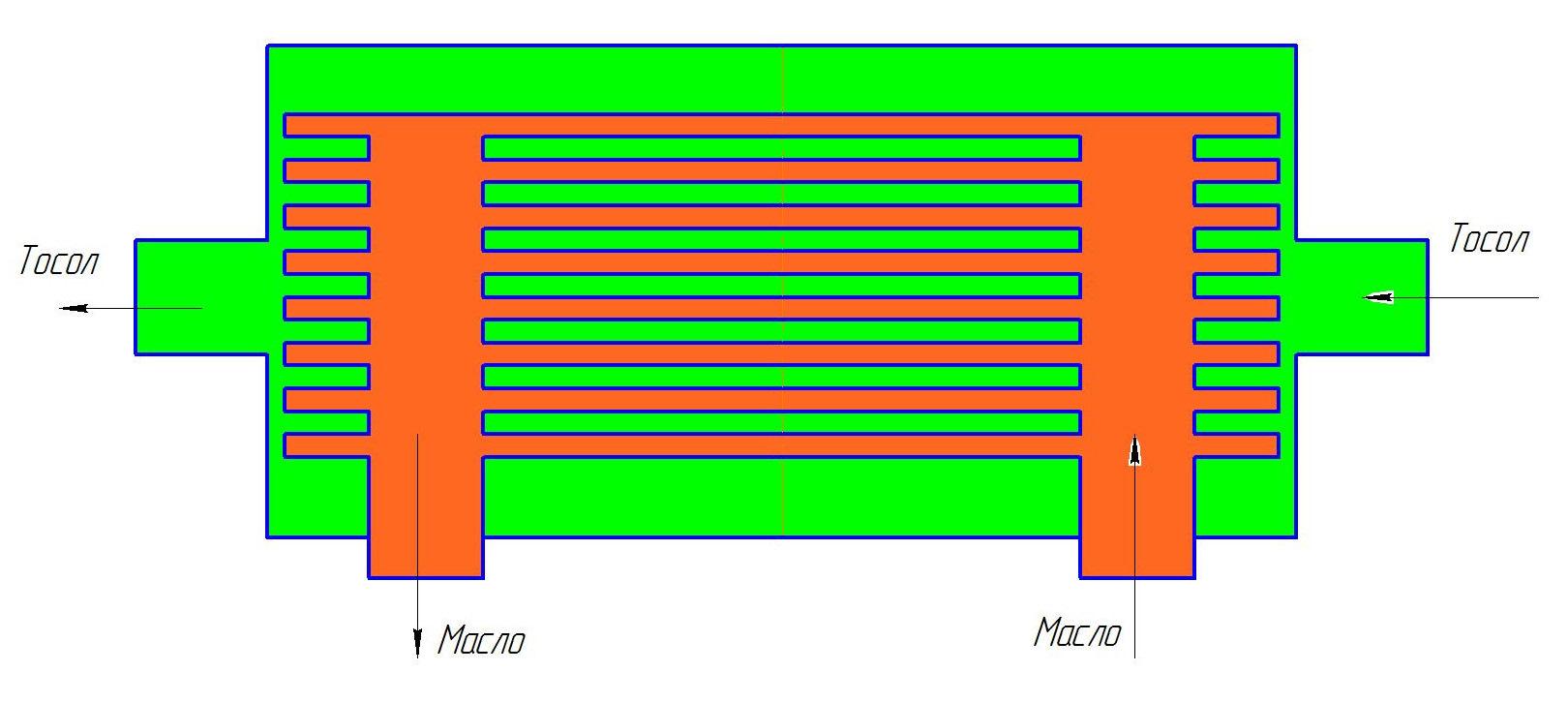Схема подключения теплообменника акпп Паяный теплообменник Машимпэкс (GEA) GBH 220 Рыбинск