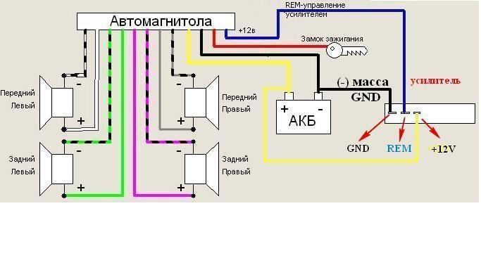 Подключение автомагнитолы
