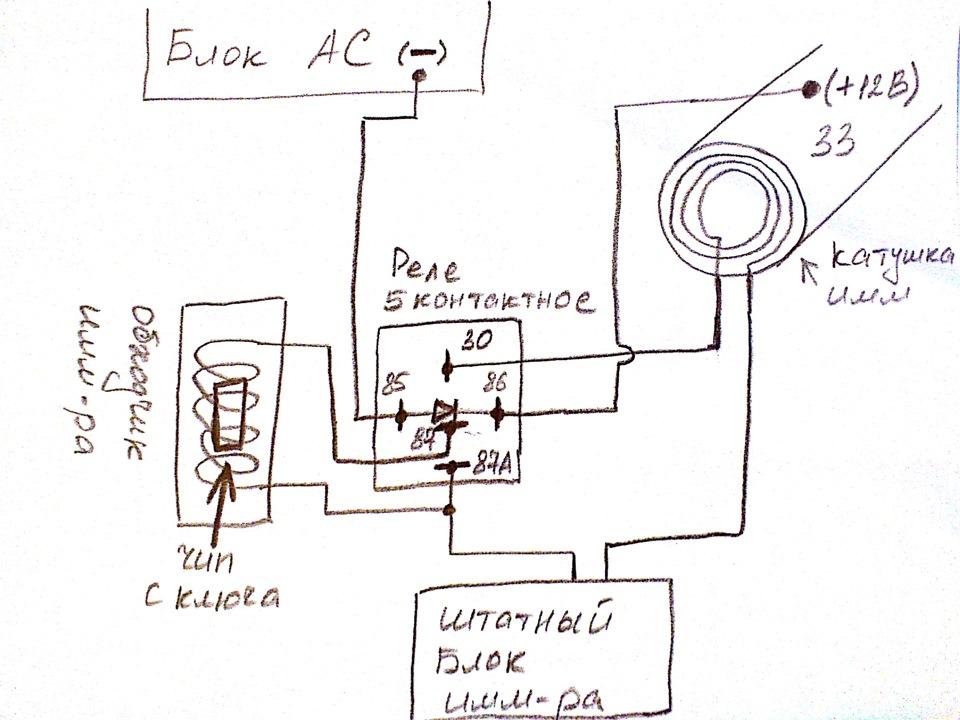 схема иммобилайзера ford explorer 2000