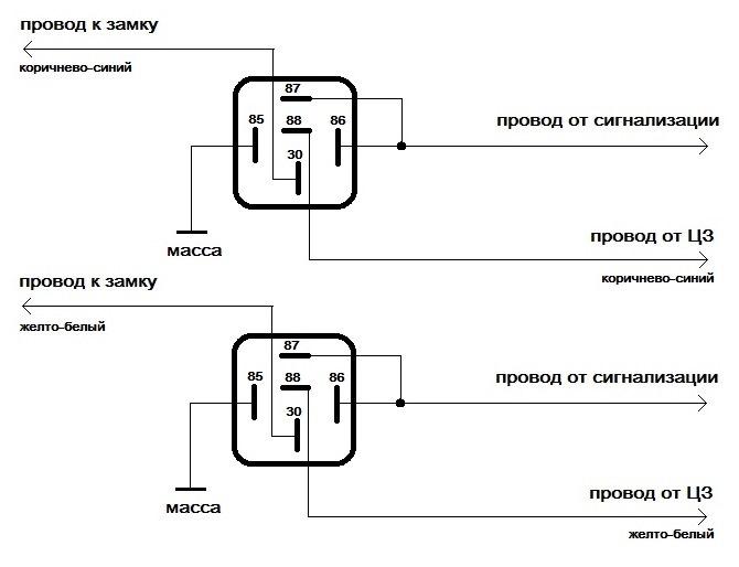 сигнализации на установки калине схема