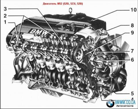 датчик дроссельной заслонки на bmw-316 двигатель м-40