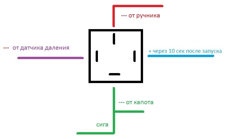 описание работы схемы