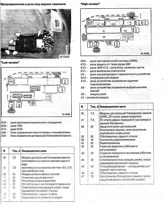 Предохранители BMW E34 (для
