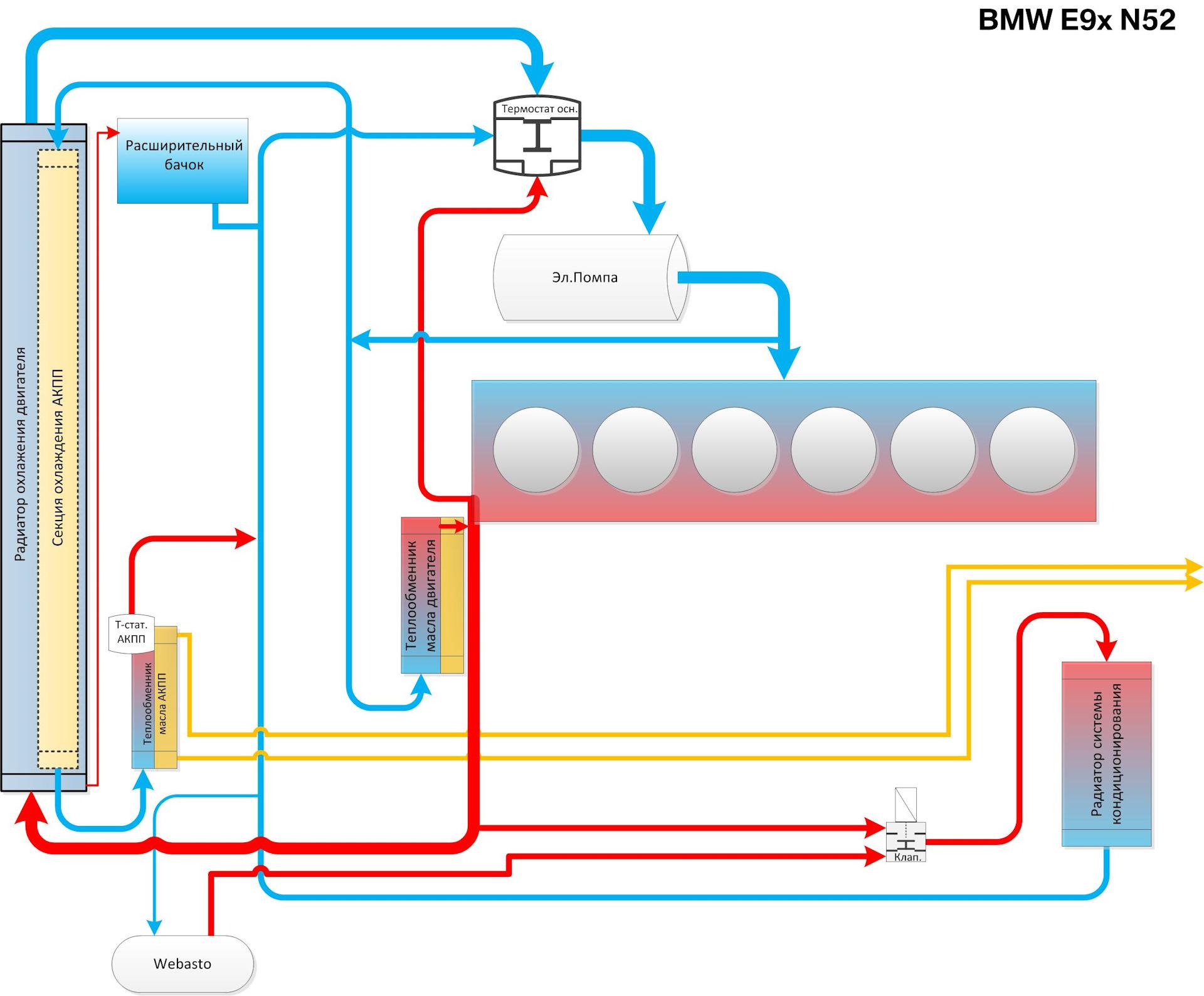 Схема охлаждения через теплообменник Кожухотрубный конденсатор ONDA CT 208 Иваново
