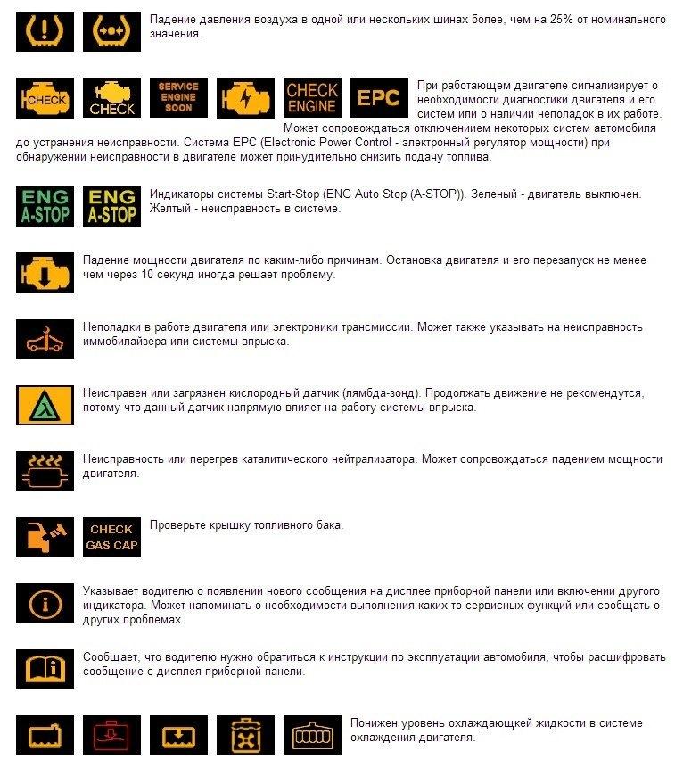 заместитель заве-дующего-провизора мазда 6 2011 года загорается ключ желтый заказов тендеров; возможность