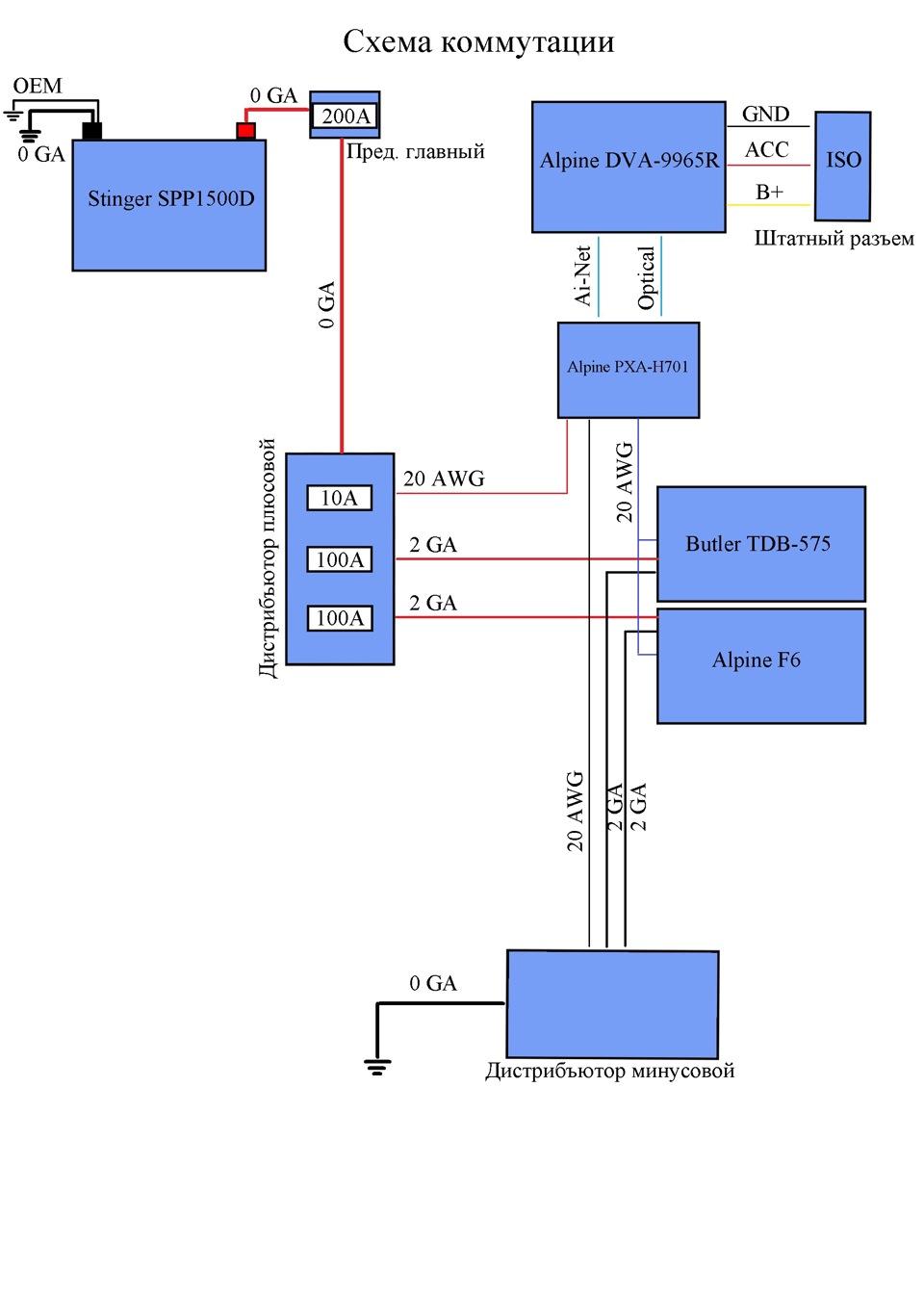 электрическая схема хендай солярис