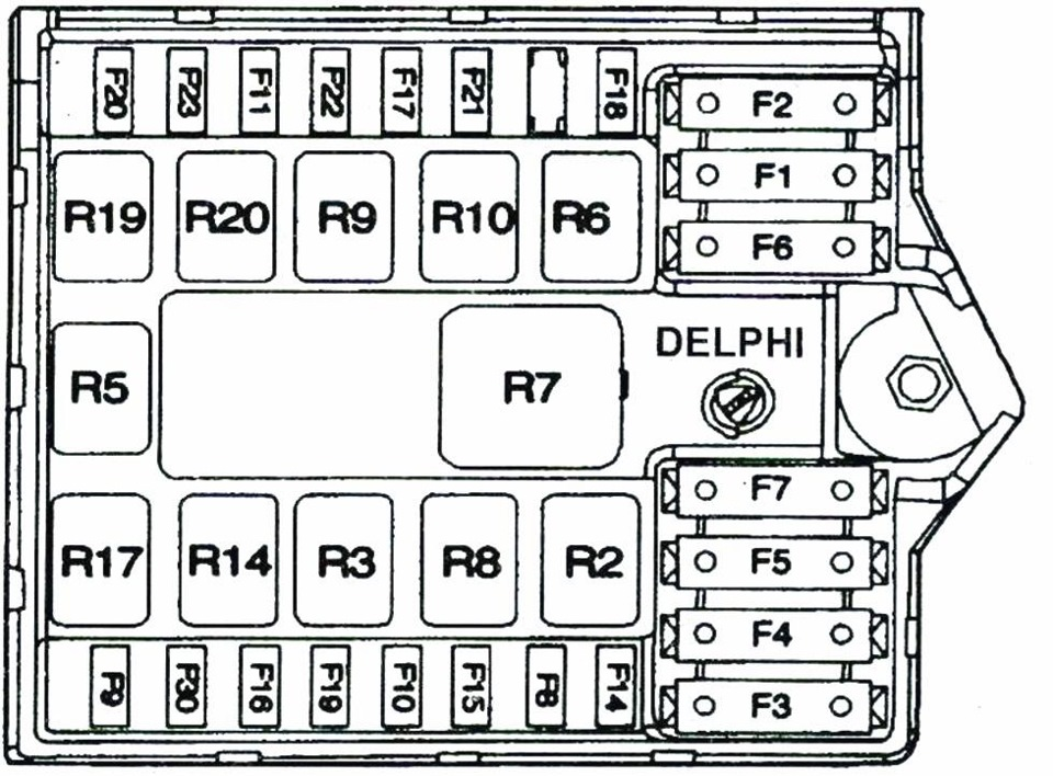 Fiat Bravo 2001 Fuse Box Diagram