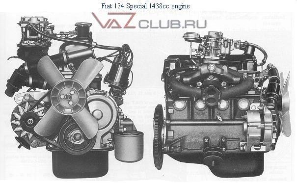 fiat 124 двигатель