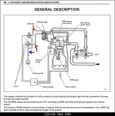 Схема подключения вакумников