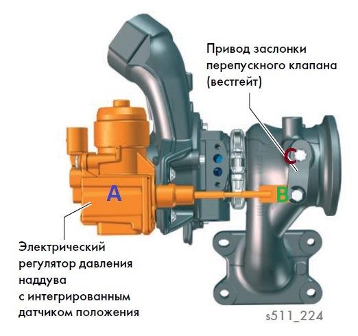 skoda superb 1.4 tsi турбина