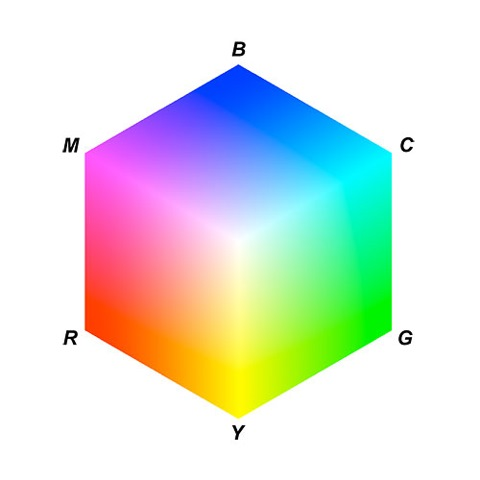 Цветовой шестиугольник