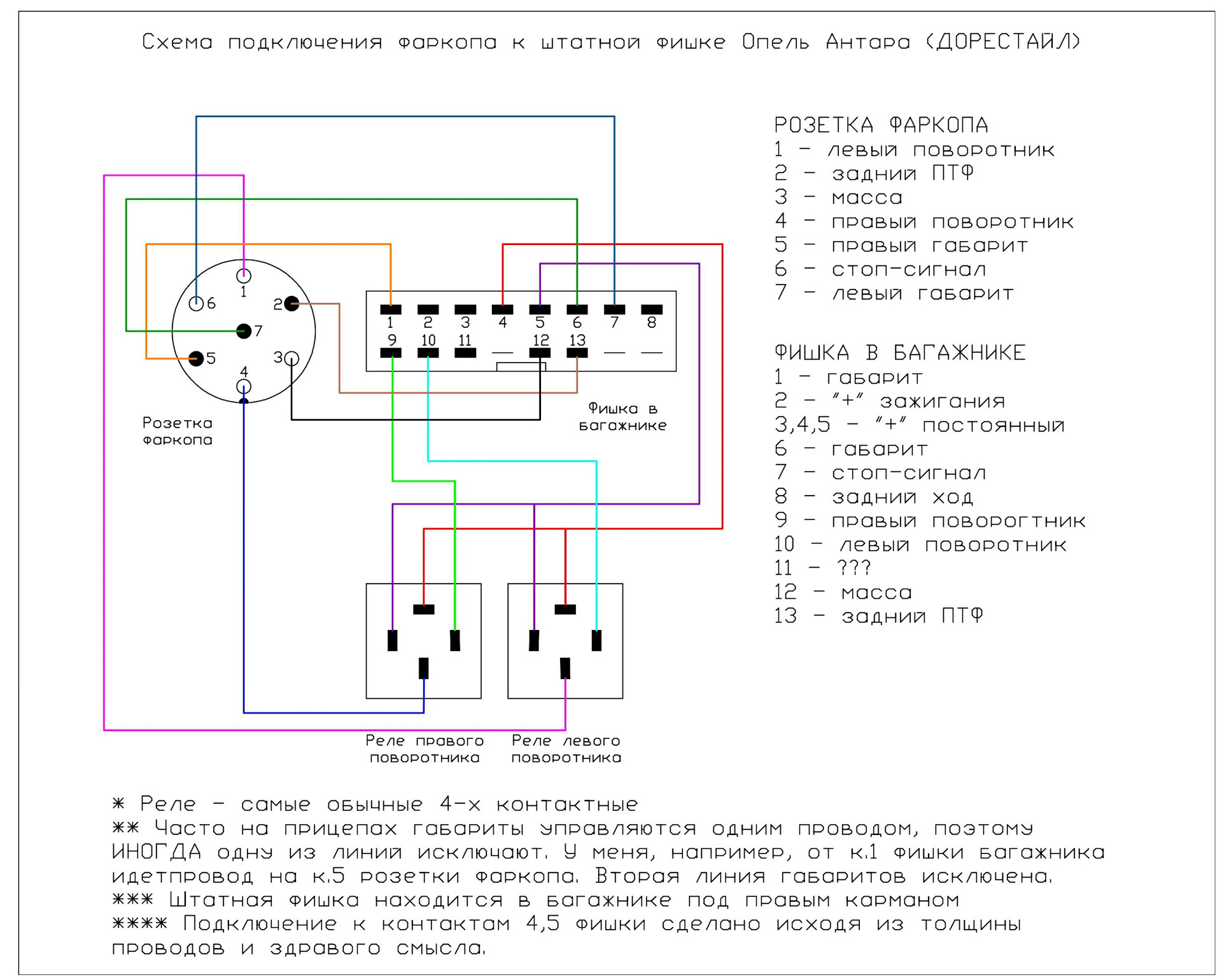 Фаркоп подключение электрическая схема