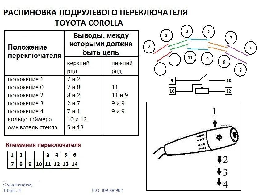 несомненно, один распиновка подрулевого переключателя королла 150 ПФР Партизанскому району