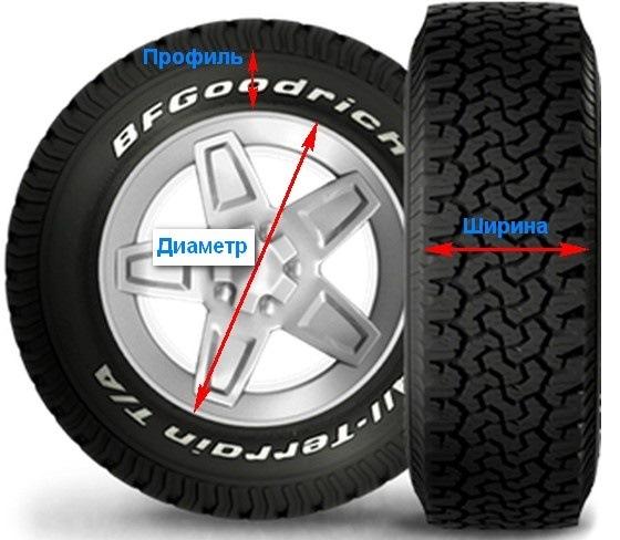 e6ba46s 960 - Что обозначают надписи на шинах
