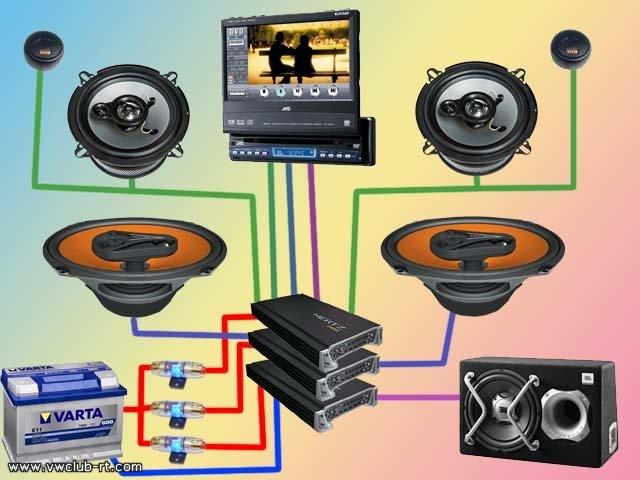 Как правильно подобрать акустику для автомобиля.  Выбор компонентной акустики в авто.