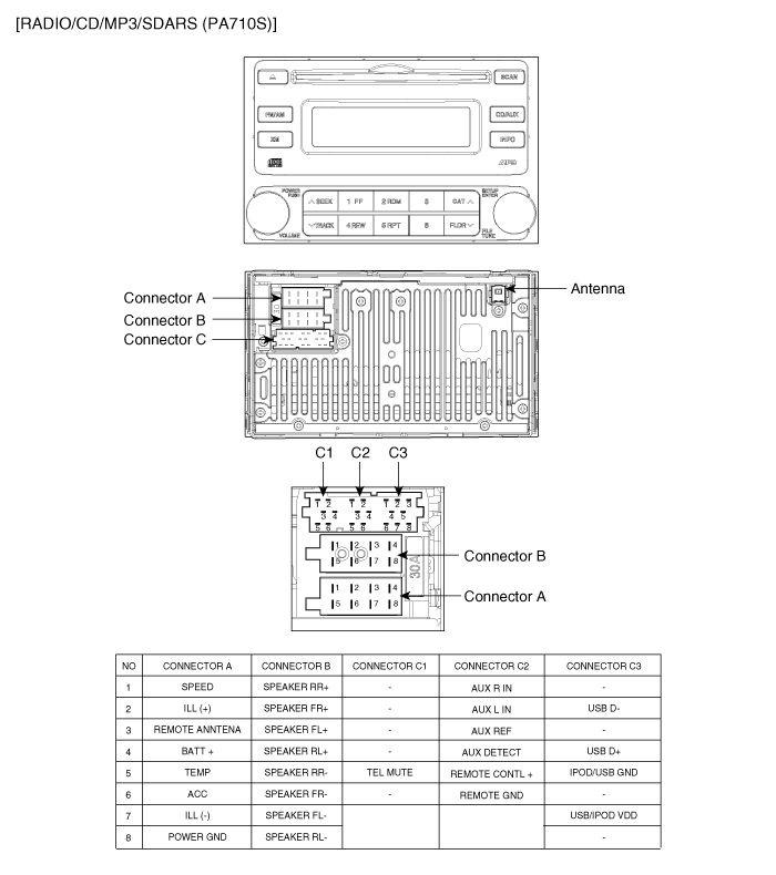 AUX & USB адаптер, значит сам
