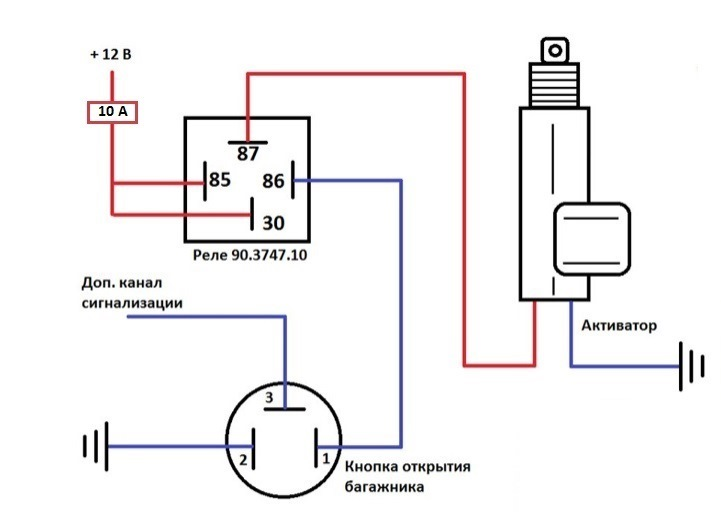 Как установить сигнализацию самому на ваз - Ross-plast.ru