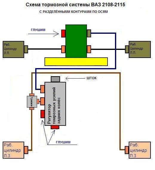 Как сделать тормозную систему без колдуна 4