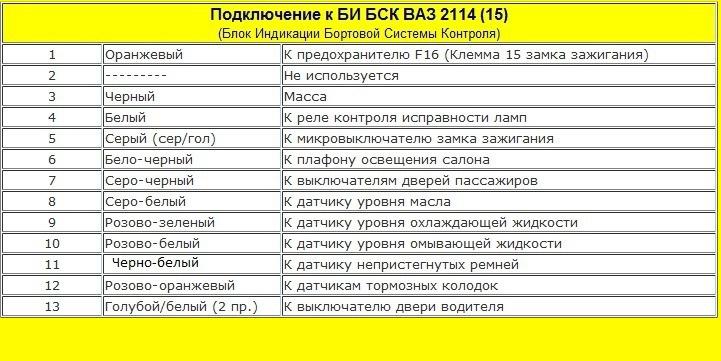 Подключение к БИ БСК ВАЗ 2114