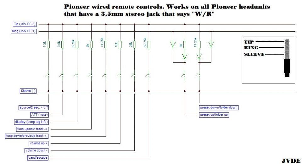 Схема проводного пульта