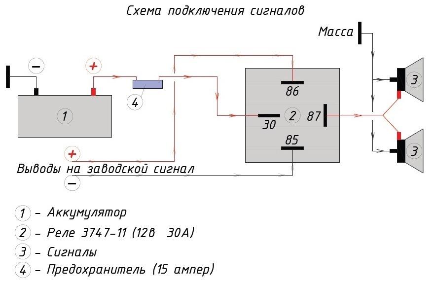 Схема подключения сигналов