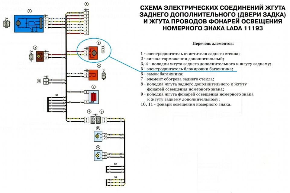 Схема штатного жгута проводов