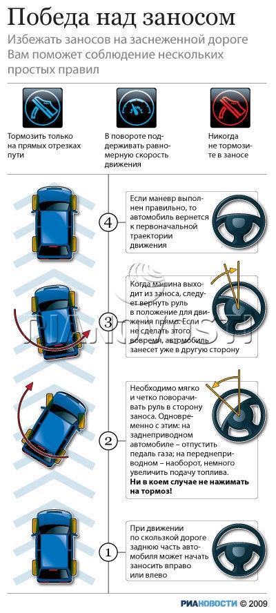 Как начинать движение на авто