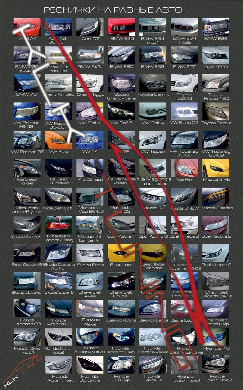 Все марки машин в каталоге сайта авто
